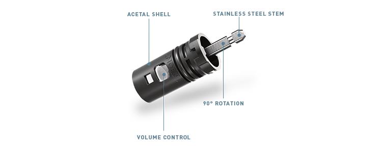 Duralast Cartridge Model 1234