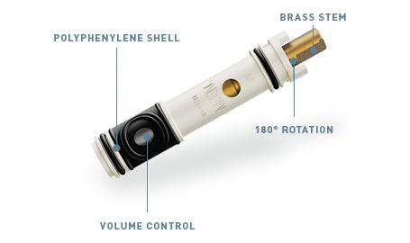 Anatomy of Standard Cartridge Model 1225