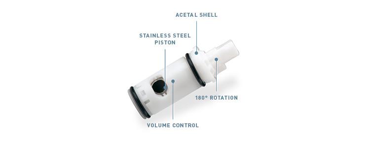 Standard Cartridge Model 1248
