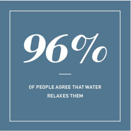Water is Relaxing