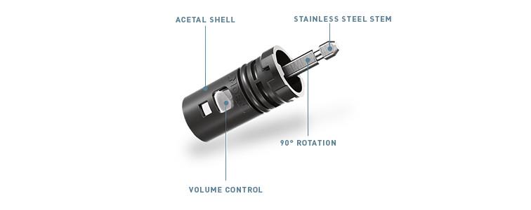 Duralast Cartridge Model 1258