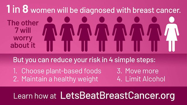 19363-NTR-LetsBeatBreastCancer-1400x788-1in8.jpg