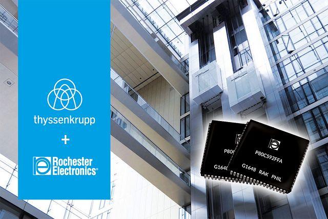 Thyssenkrupp Elevator Email