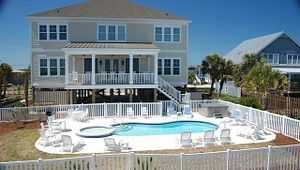 Dunes Realty Vacation Rentals, Inc