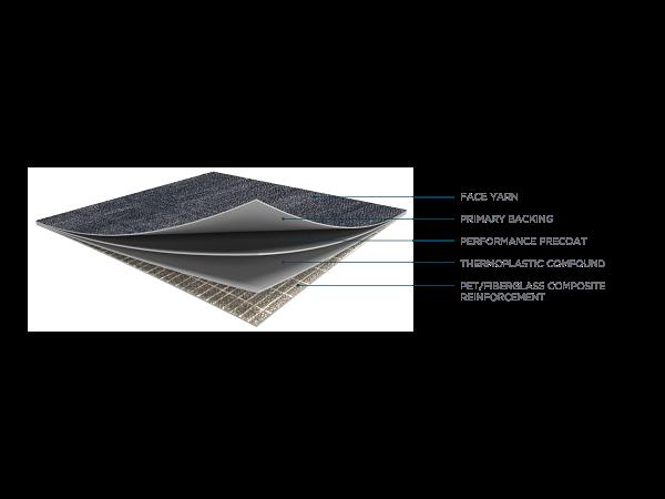 EcoWorx Tile