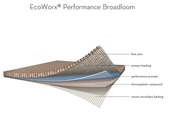 EcoWorx Performance Broadloom