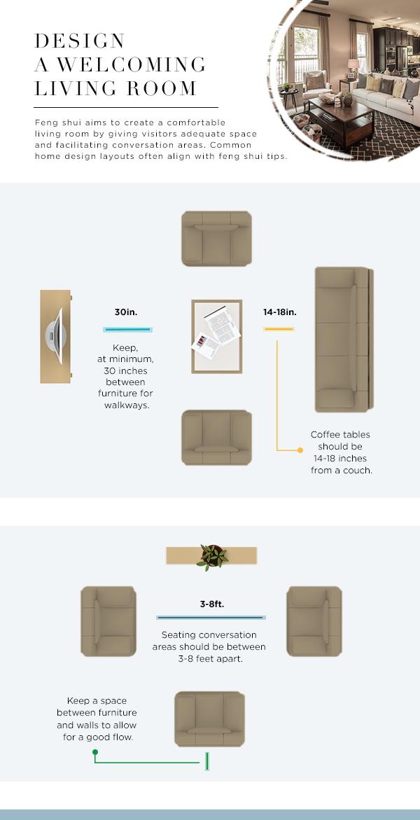 Feng Shui Living Room Tips Diagram