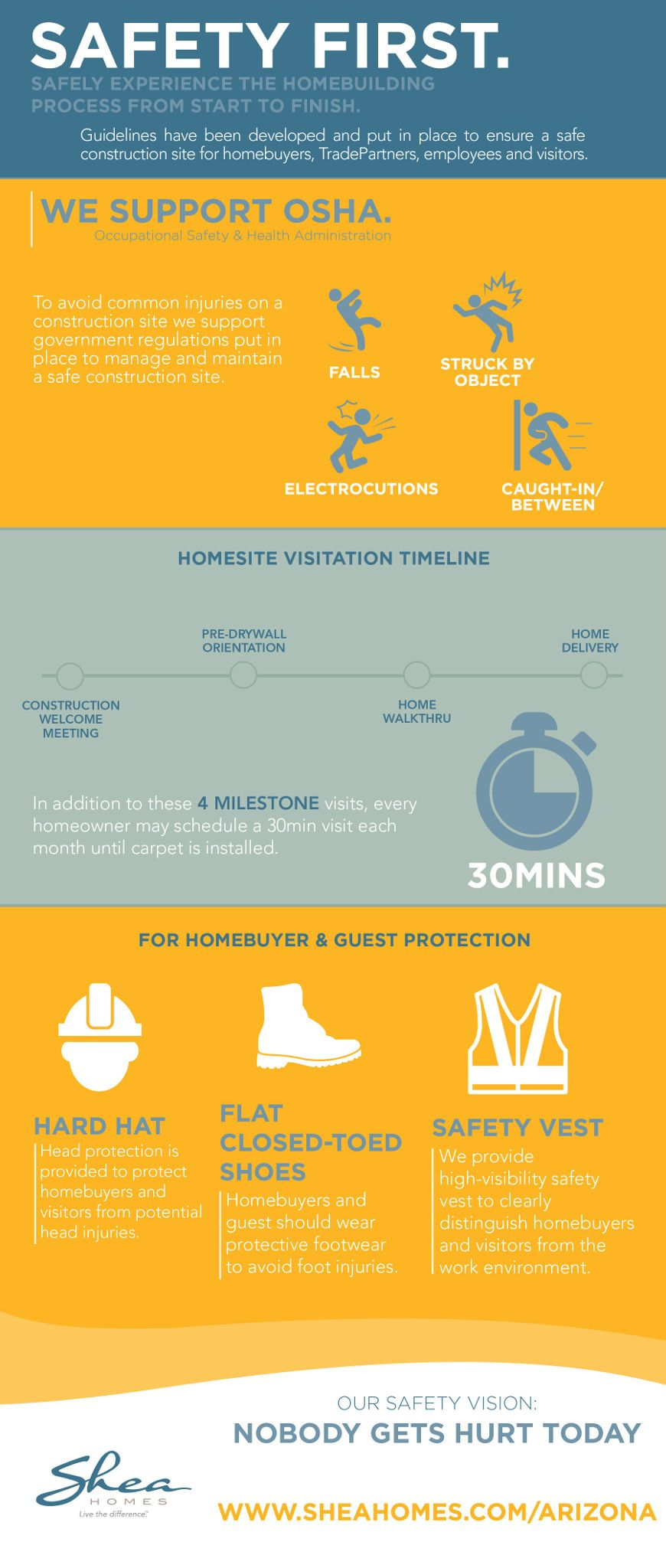 Blog_Visitation_Guidelines_Infographic