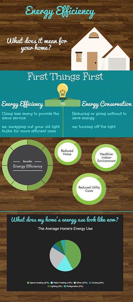 Blog_Energy_Efficiency_Av2.jpg