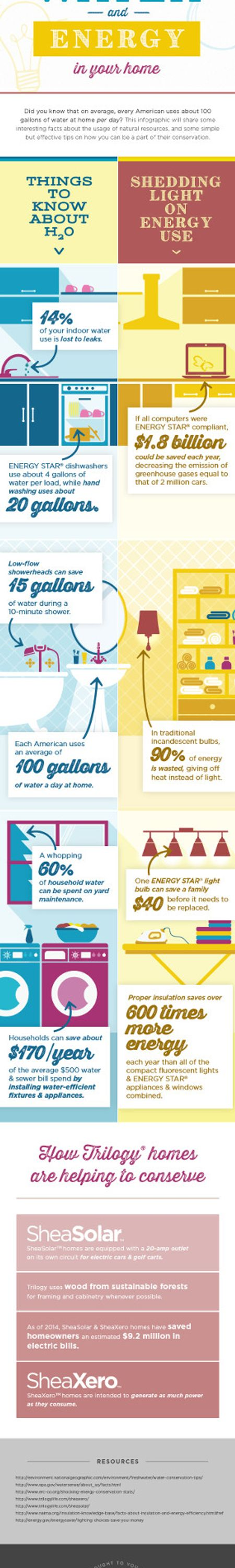Blog_Ways_to_Conserve_Infographic.jpg