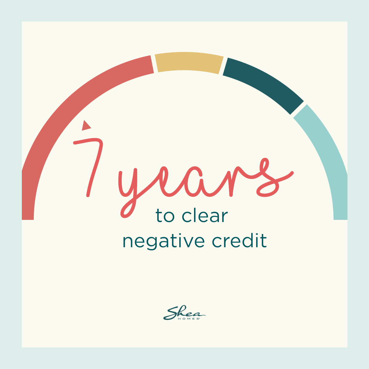 7 years to clear negative credit
