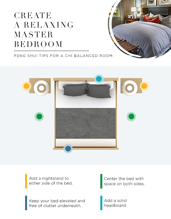 Feng Shui Tips for the bedroom diagram