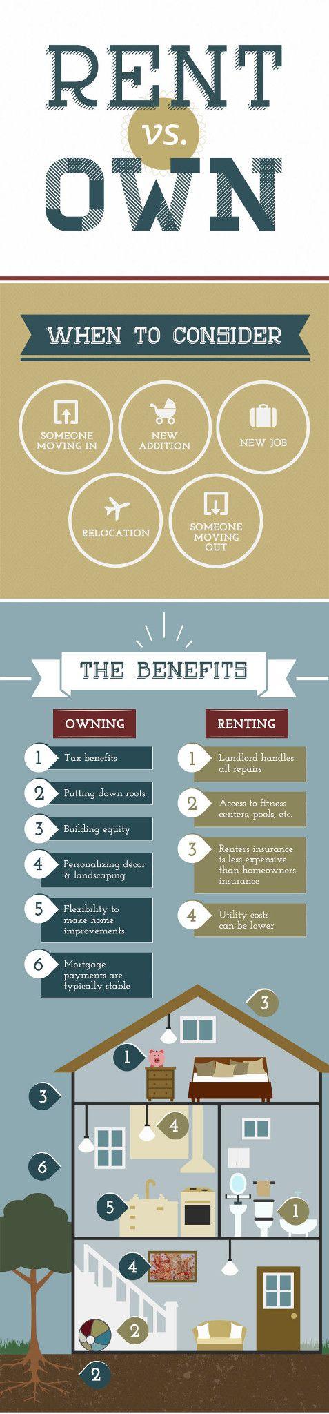 Blog_Rent_vs_Buy_Infographic_A_v2