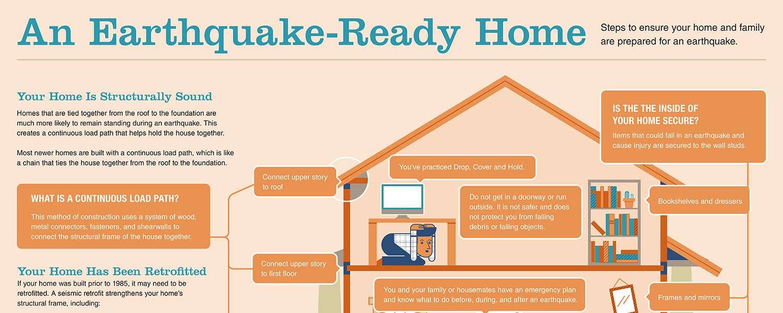 An Earthquake-Ready Home