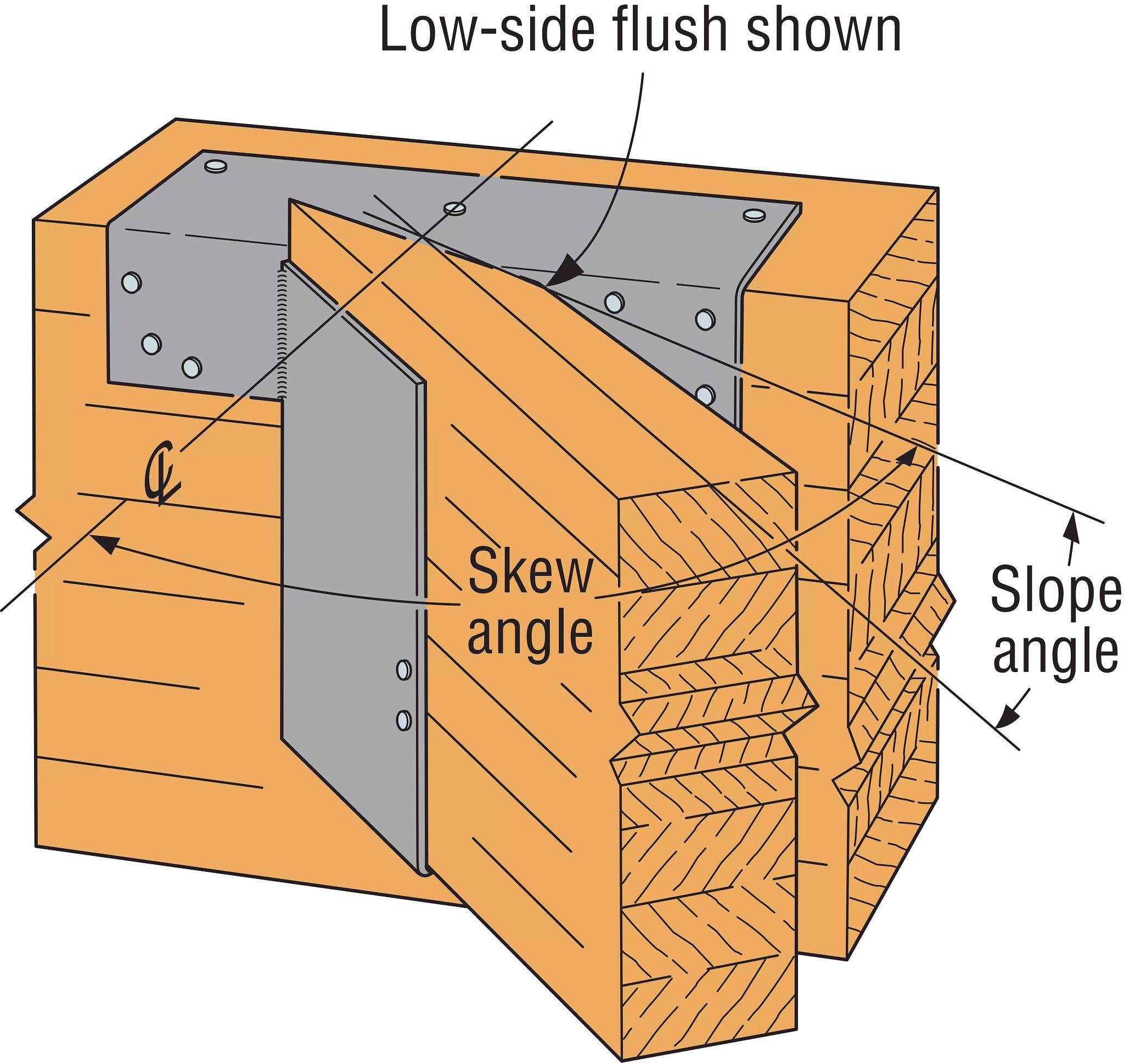 Typical HWP Skewed Right Low Side Flush