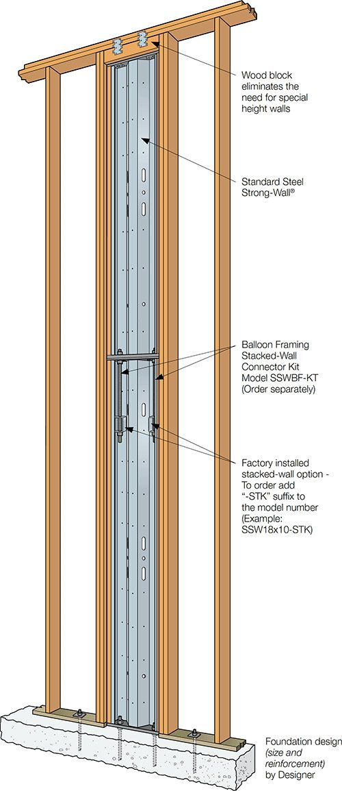 stacked wall solution for balloon framing