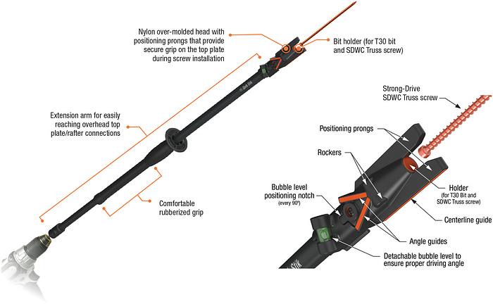 Figure 1: Quik Stik Rafter and Truss Fastening System