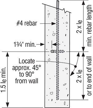 SSTB Stemwall Midwall