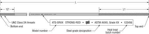 Strong-Rod® XL