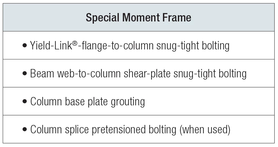 Special Moment Frame Bullet List (2)