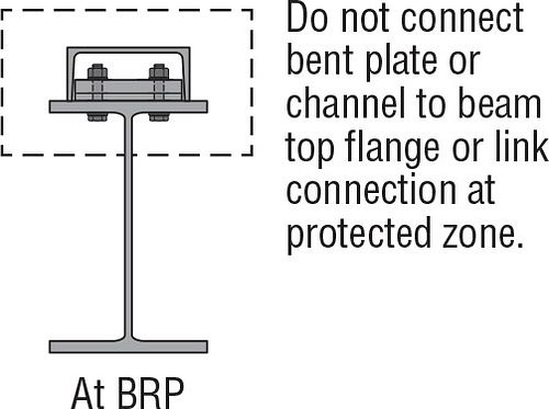 SMF Nailer to Steel Beam Connection Design, Figure 1(a2) - Strong Frame Diagram
