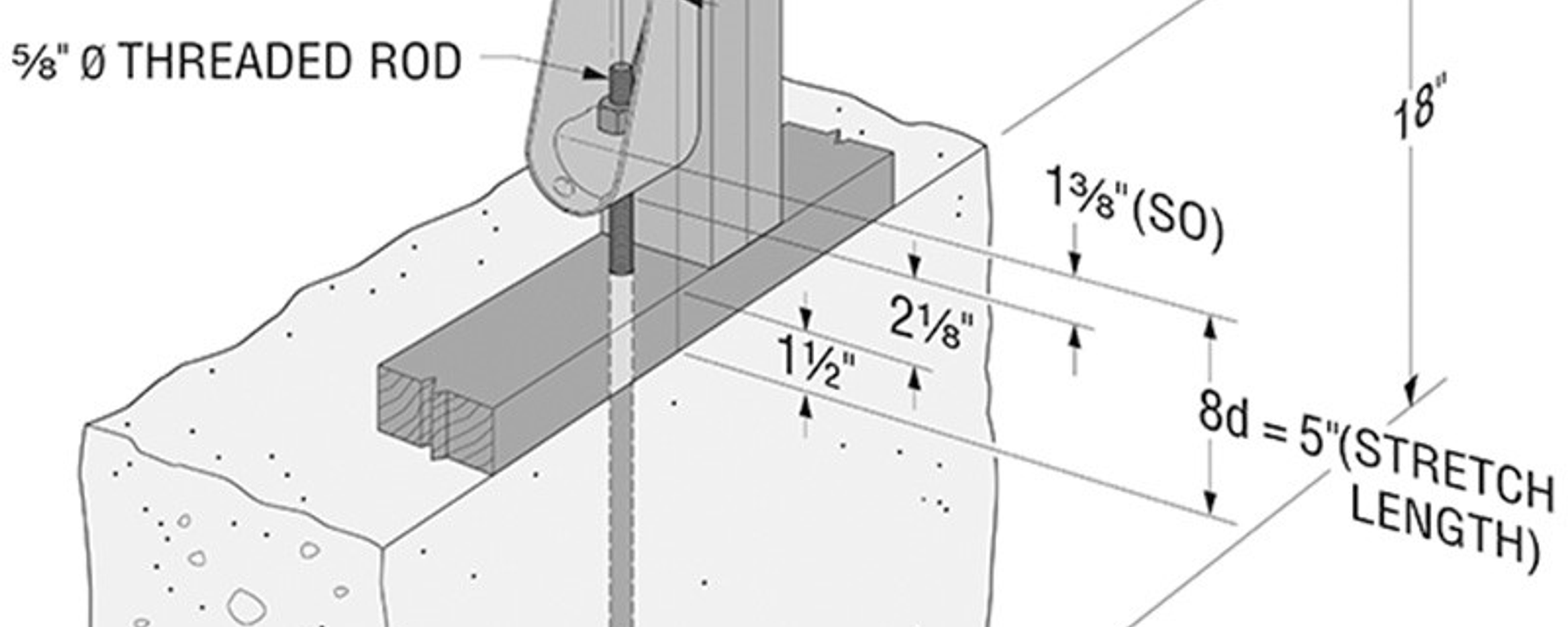 SET-3G™ Adhesive Offers a Ductile Solution for Post-Installed Anchorage Near a Concrete Edge