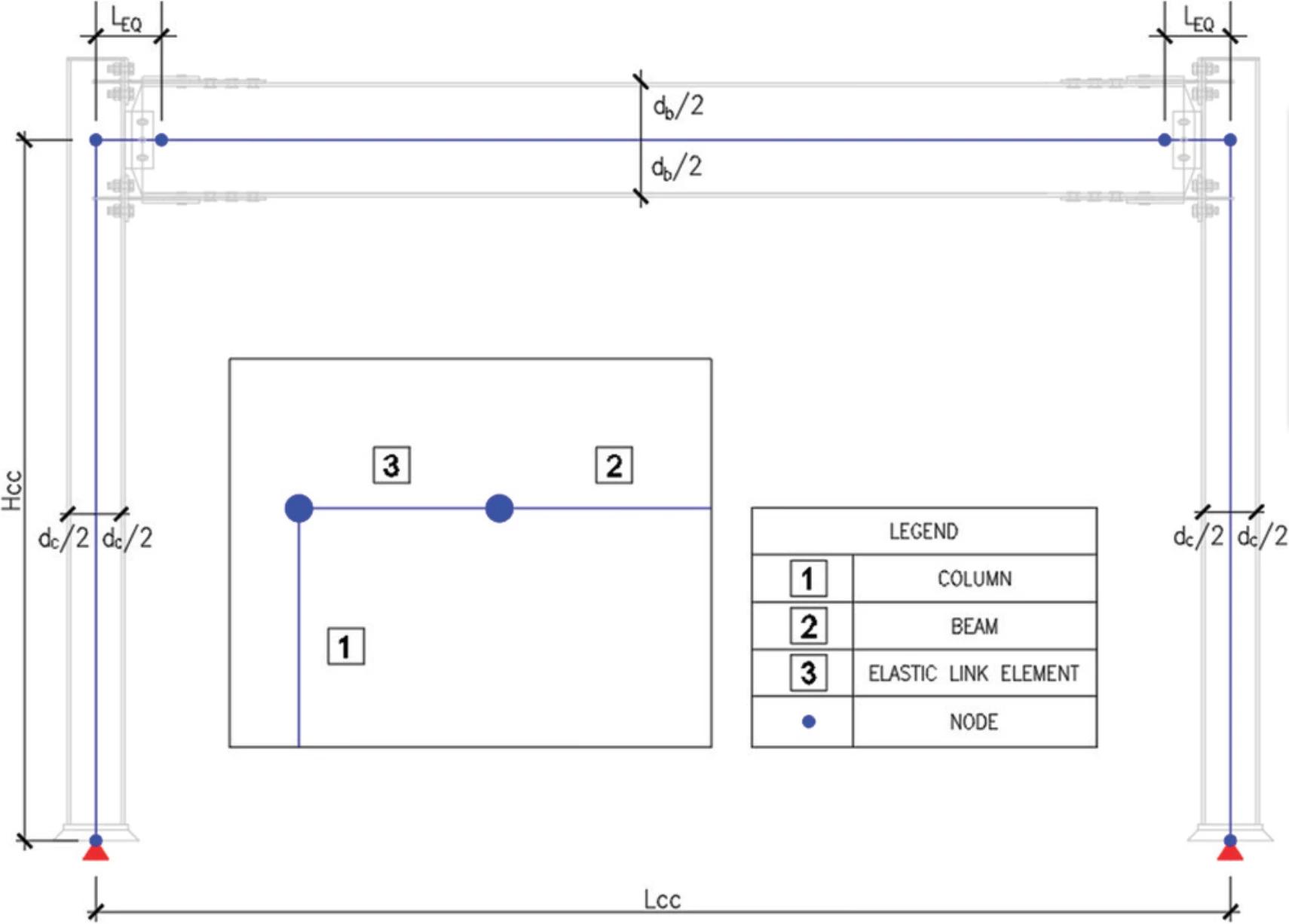 Equivalent Elastic Link Elements