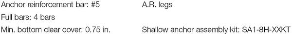 Anchor Reinforcement Layout Summary