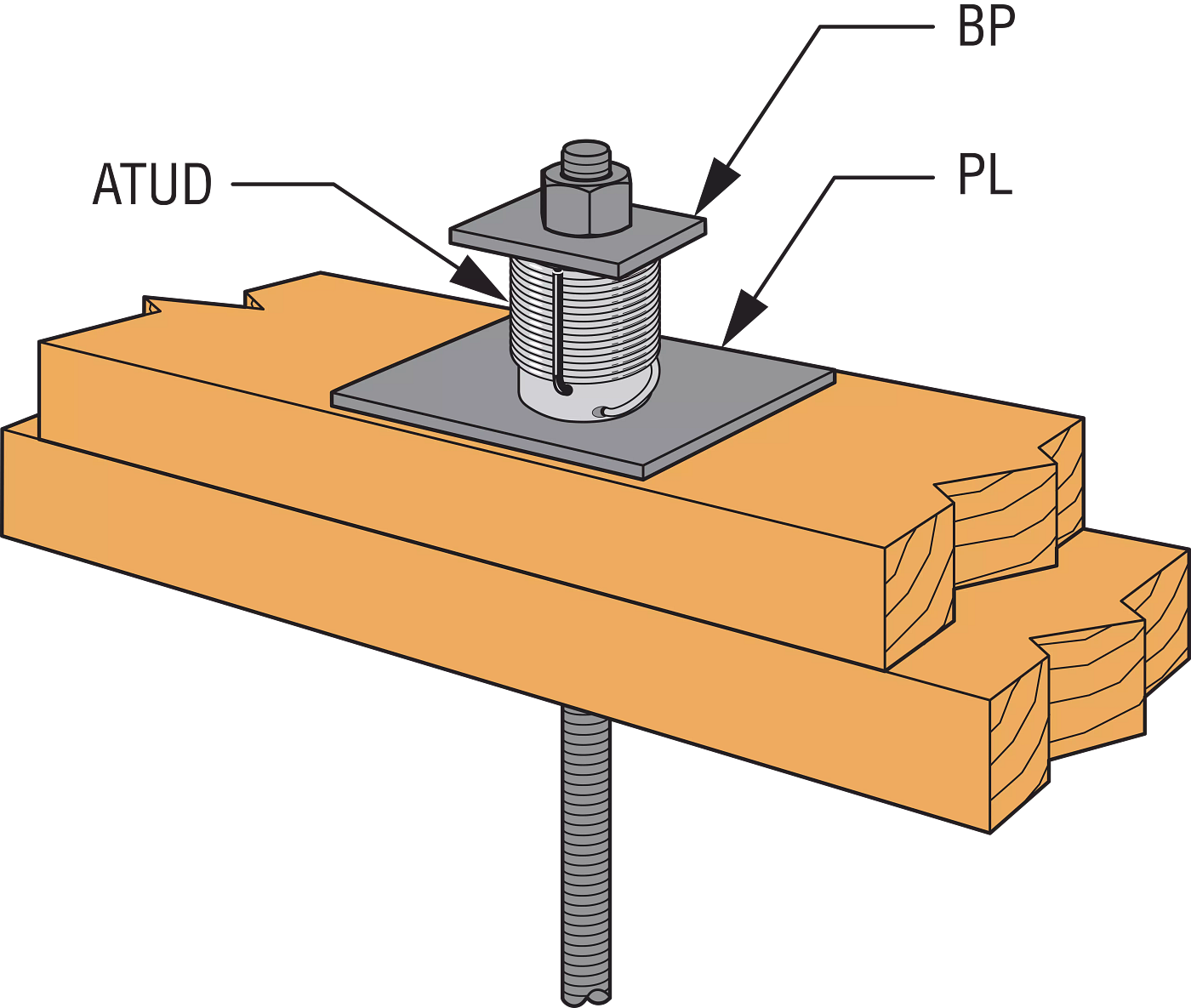 Typical Take-Up Device Assembly Installation