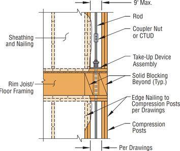 run-start-details-mid-floor