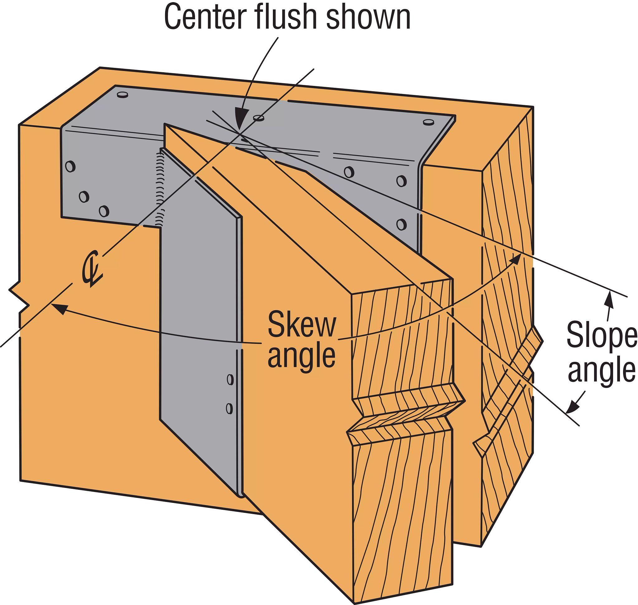 Typical HWP Skewed Right Center Flush