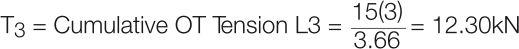 C-L-SRSCAN18-pg39-A-Tension_Equation