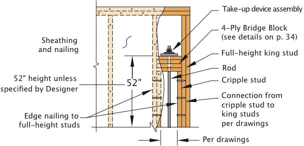 run-termination-details-bridge-block