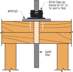 topl-level-RTUD