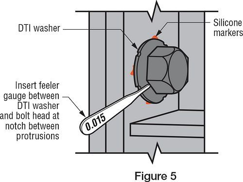 OMF Bolt-Tightening Requirements: Figure 5