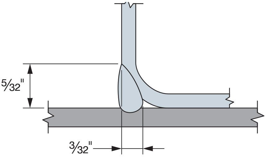 Flare Bevel Groove Weld Detail