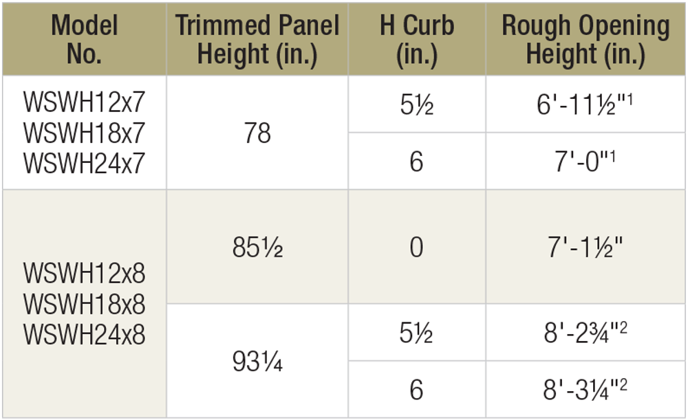 Table: Garage HeaderRough Opening Height