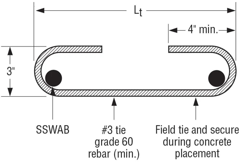 Tie Shear Reinforcement
