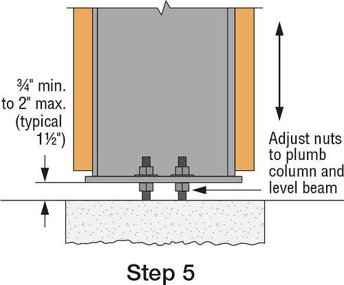 SMF T-Stub Link Installation: Step 5
