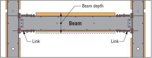 Figure 2 — Beam Depth at Floor Level