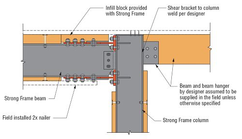 SMF Nailer to Steel Beam Connection Design, Figure 2(b) - Shear Transfer to Column from Welded Bucket