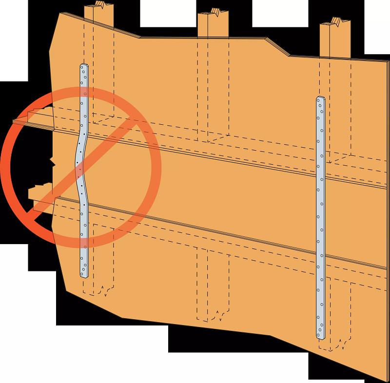 Coil Straps Installation