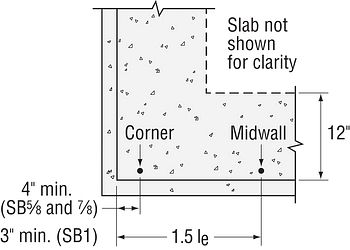 SB Slab On Grade Edge Plan View