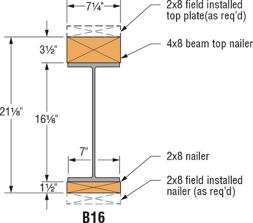Simpson Strong-Tie SMF Beam Sections, Standard AISC W-Section Beams (4 of 4)