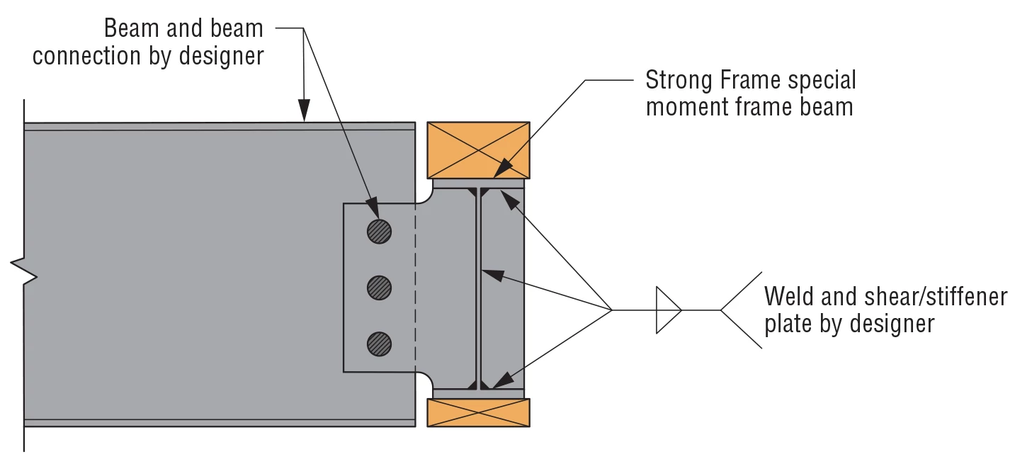 Connection to Beam Flange/Web