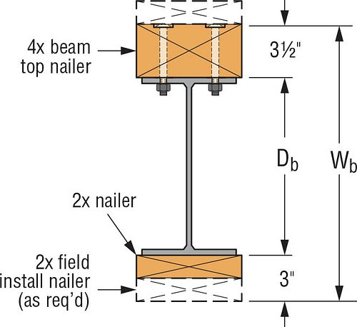SMF Nailer to Steel Beam Connection Design, Figure 1(a) - Standard 4x Wood Nailer on Top of Steel Beam