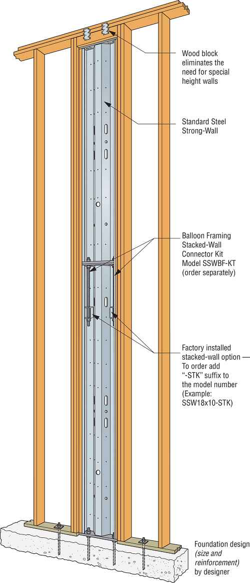 Steel Strong-Wall® Balloon-Framing Wall Connection Kit