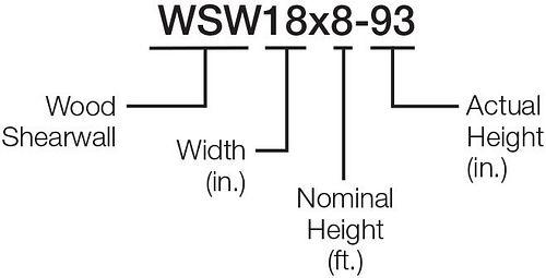 C-L-WSW16-11-naming-legend