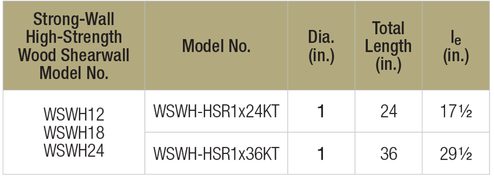 Table: WSWH-HSR Extension Kit