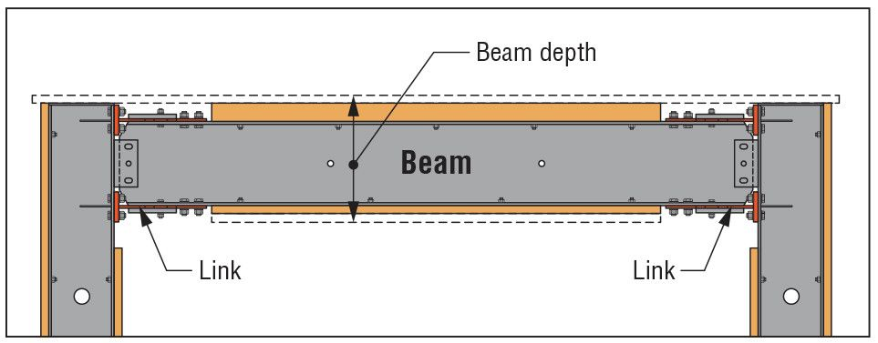 Beam Depth at Roof Level